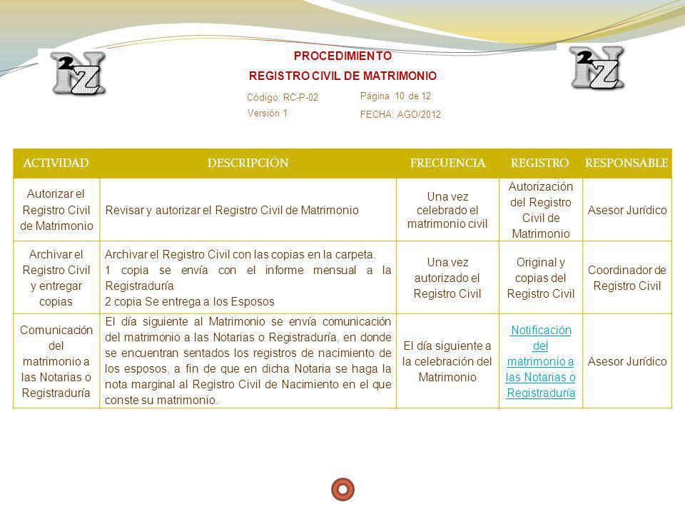 Registro De Matrimonio Catolico En Notaria : Registro civil de matrimonio ppt descargar