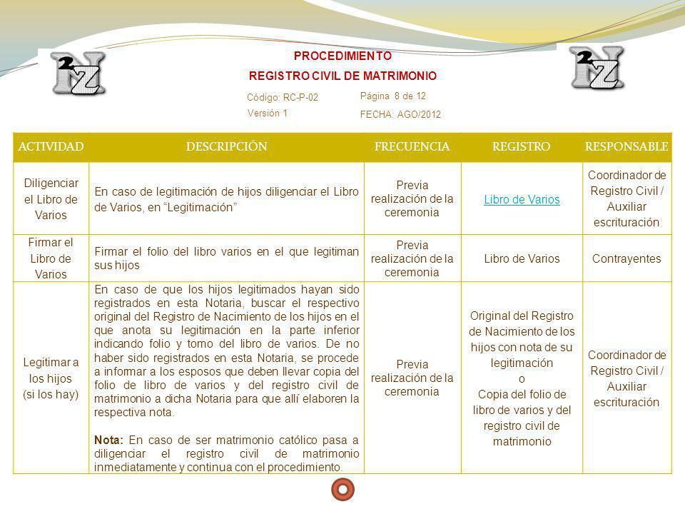 Matrimonio Catolico Registro Civil : Registro civil de matrimonio ppt descargar