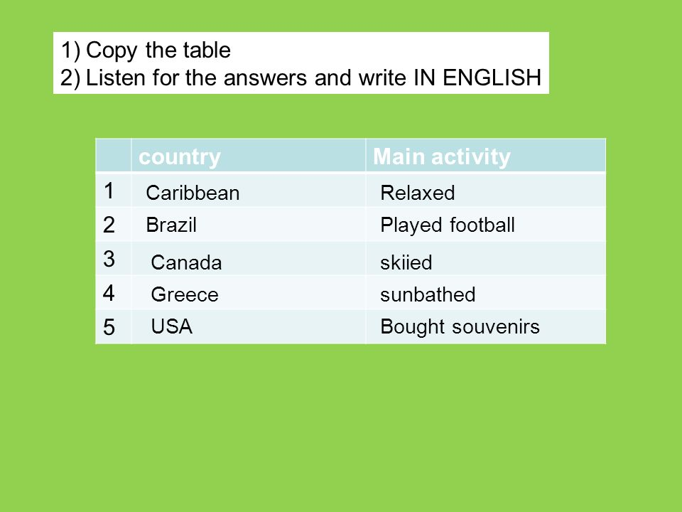 Listen for the answers and write IN ENGLISH country Main activity 1 2