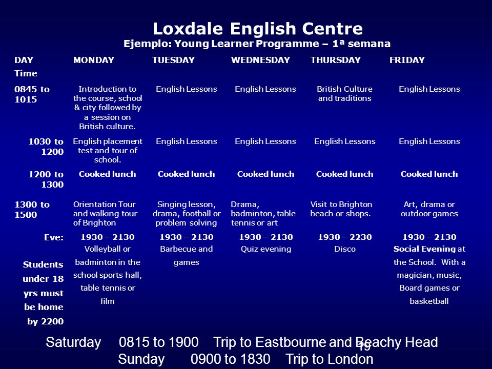 Loxdale English Centre Ejemplo: Young Learner Programme – 1ª semana