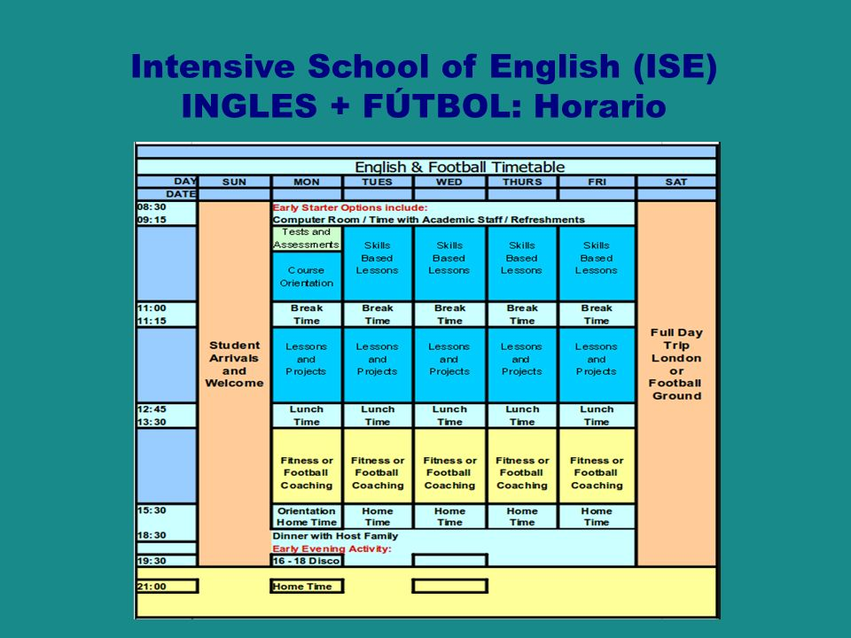 Intensive School of English (ISE) INGLES + FÚTBOL: Horario
