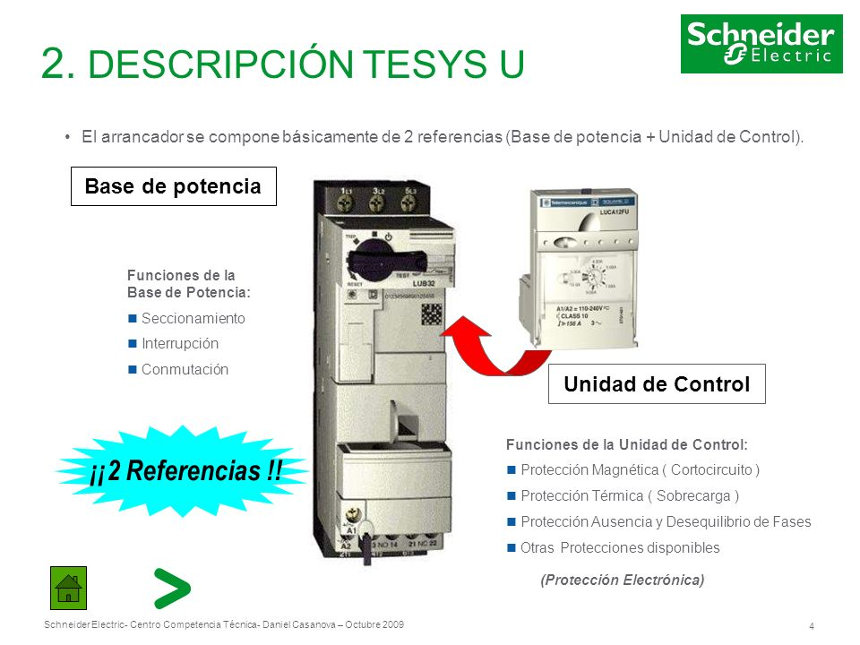2. DESCRIPCIÓN TESYS U ¡¡2 Referencias !! Base de potencia