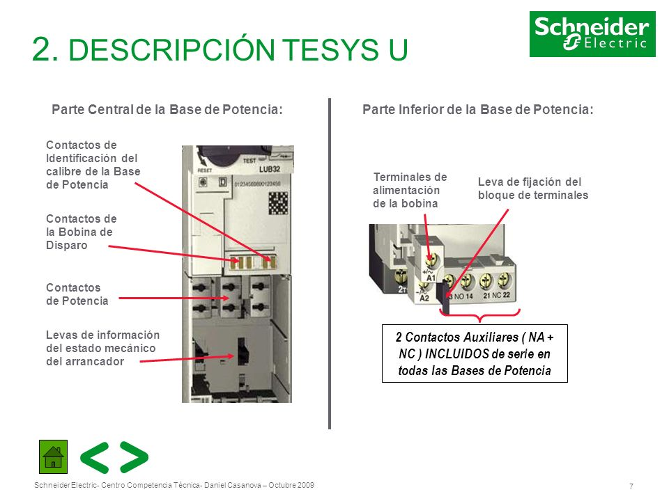 2. DESCRIPCIÓN TESYS U Parte Central de la Base de Potencia: Parte Inferior de la Base de Potencia: