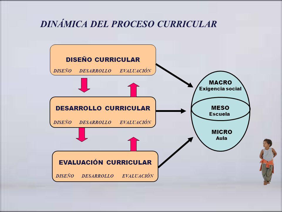 Estudios Para El Perfeccionamiento Del Currículo Preescolar