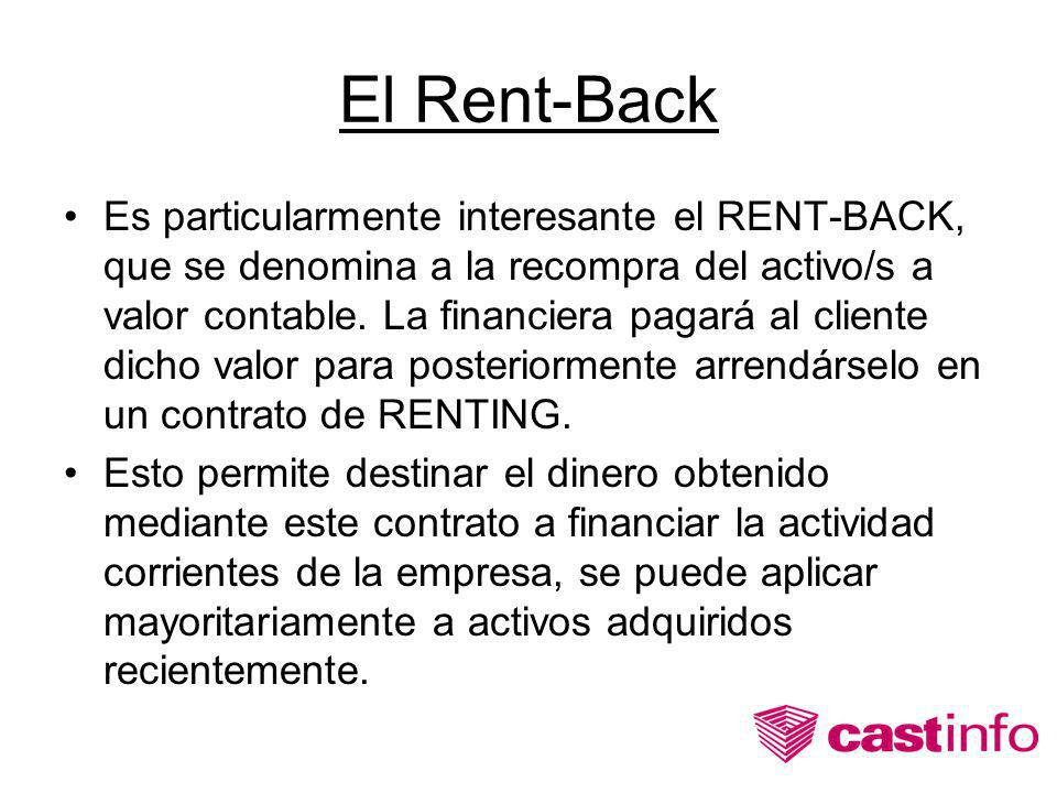 El Rent-Back