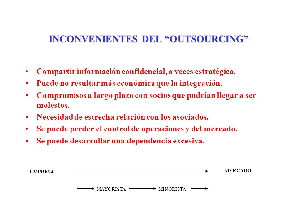 INCONVENIENTES DEL OUTSOURCING