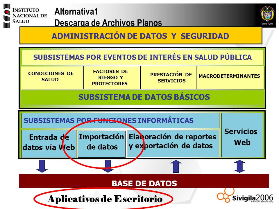 Alternativa1 Descarga de Archivos Planos