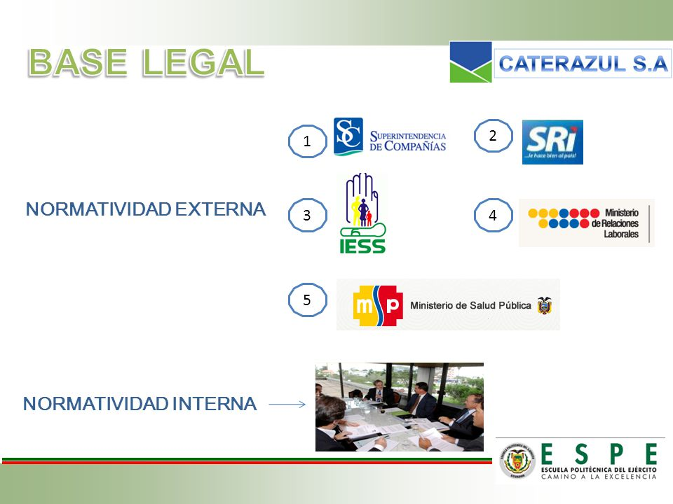 BASE LEGAL 2 1 NORMATIVIDAD EXTERNA NORMATIVIDAD INTERNA