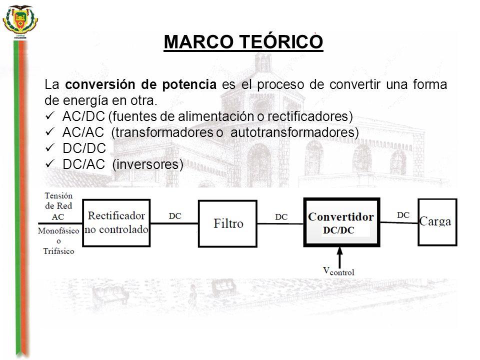 Diseño y Construcción de un Módulo Didáctico de un Conversor AC/DC ...