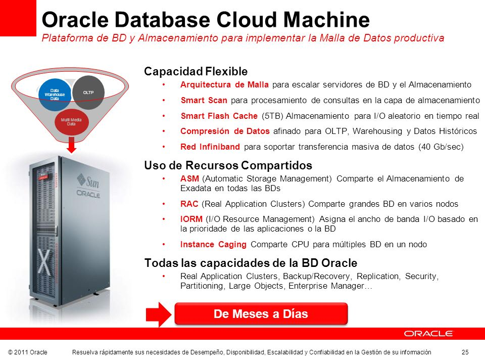 Oracle Database Cloud Machine Plataforma de BD y Almacenamiento para implementar la Malla de Datos productiva