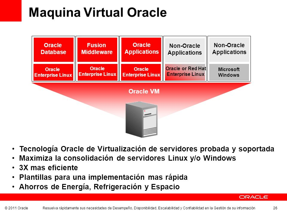 Maquina Virtual Oracle