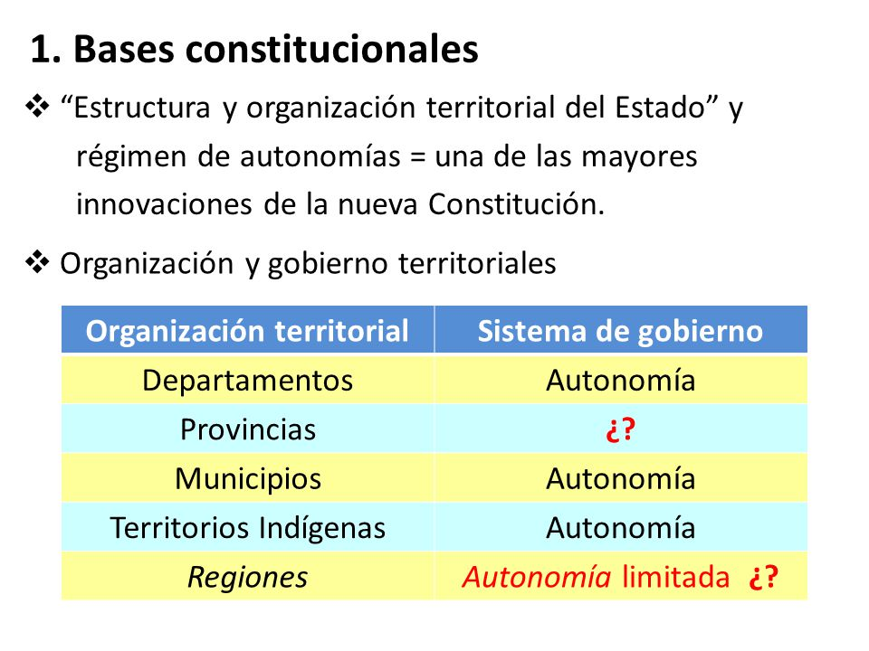 Distribución Territorial De Competencias Ppt Descargar