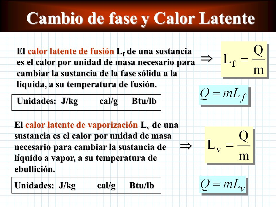 Cambio de fase y Calor Latente
