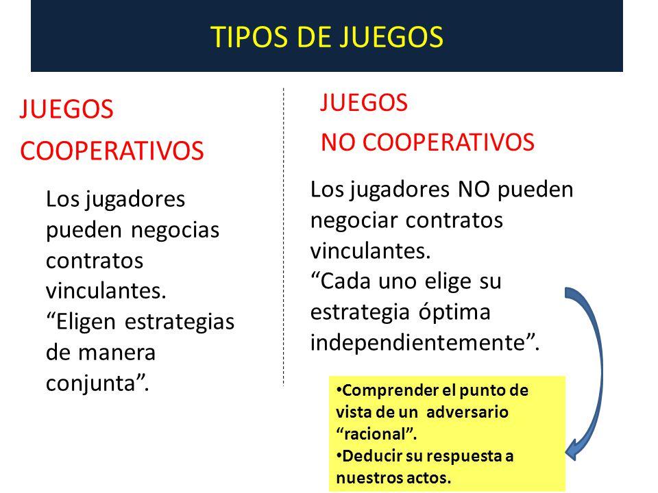 Teoria De Los Juegos Universidad De Los Andes Ppt Descargar