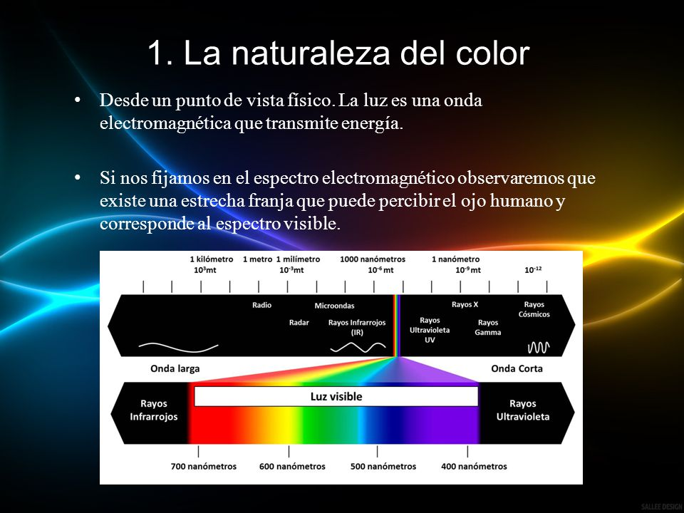 1. La naturaleza del color