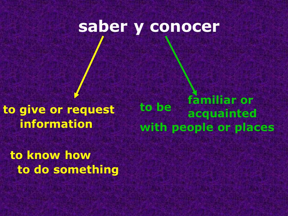 saber y conocer familiar or acquainted to be to give or request