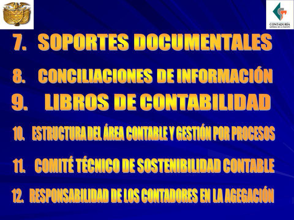 7. SOPORTES DOCUMENTALES