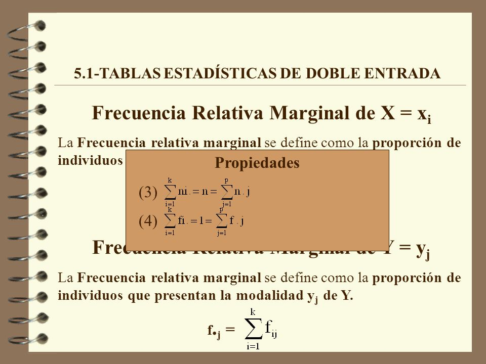5.1-TABLAS ESTADÍSTICAS DE DOBLE ENTRADA