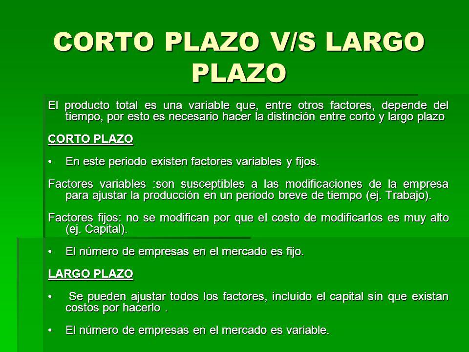 CURVAS DE COSTOS DE LARGO PLAZO - ppt descargar