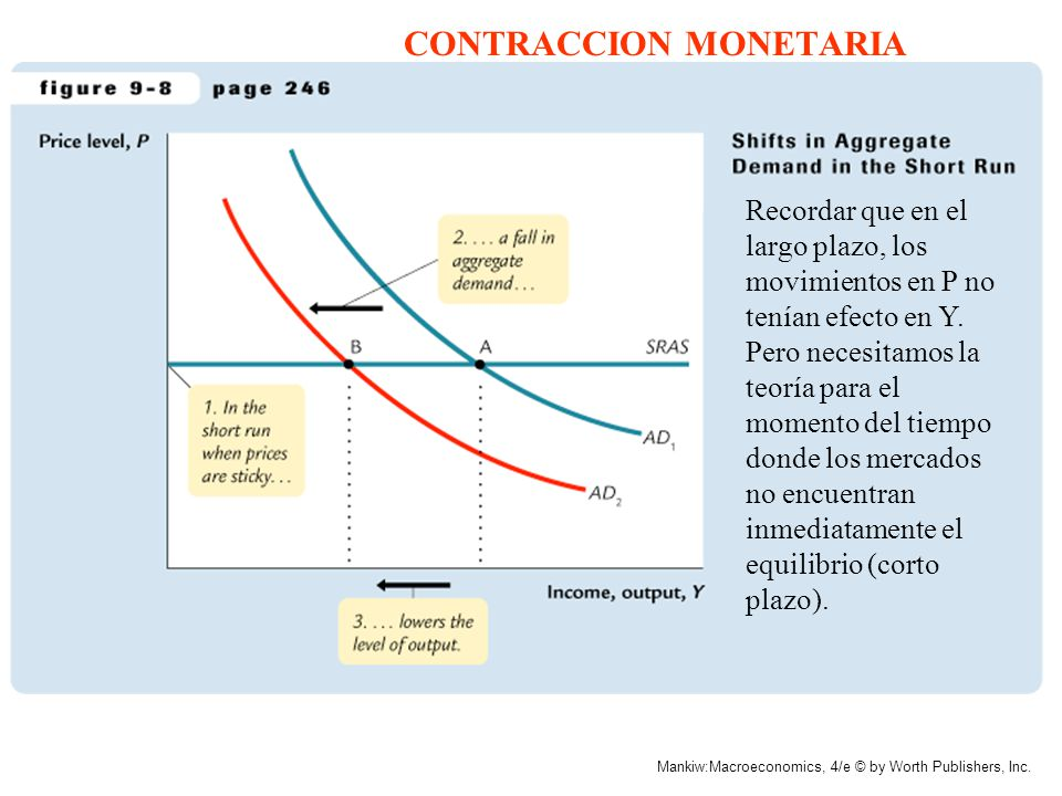 CONTRACCION MONETARIA