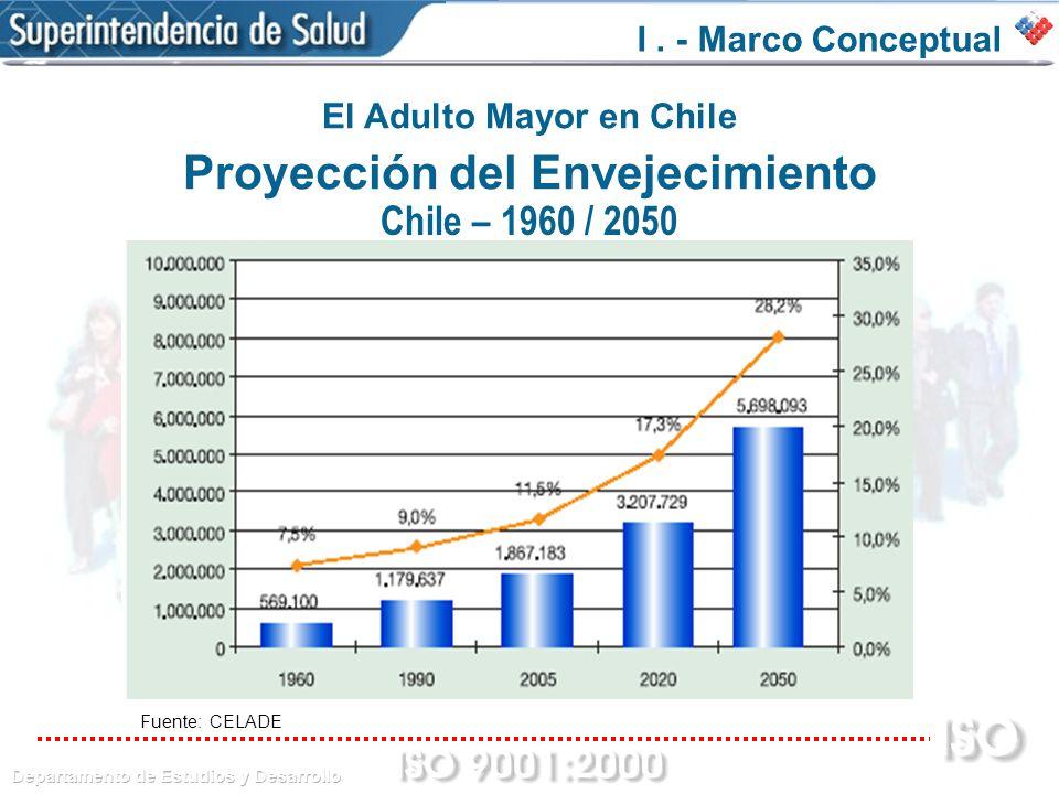 Gasto en Salud del Adulto Mayor en Chile: - ppt descargar
