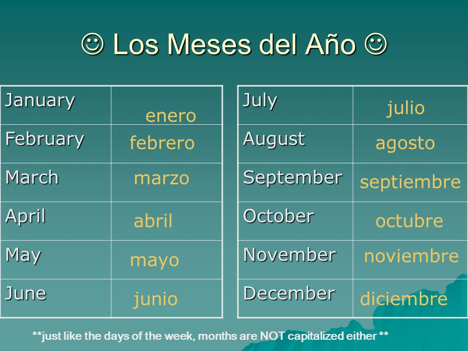  Los Meses del Año  January February March April May June July
