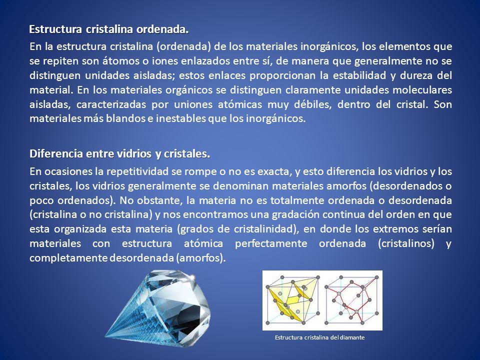 Atomo Y Estructura Cristalina Ppt Descargar