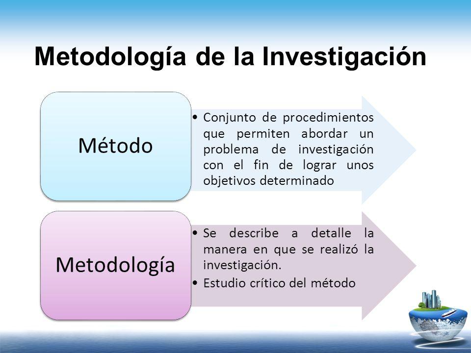 Resultado de imagen para que es la metodologia de la investigacion