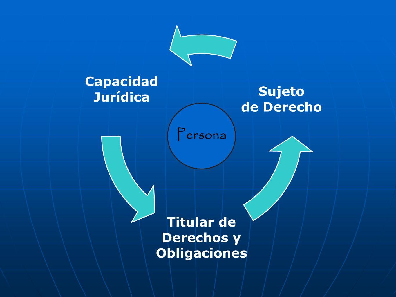 395ad3312c84 PERSONA Y FAMÍLIA El sujeto de Derecho. - ppt video online descargar