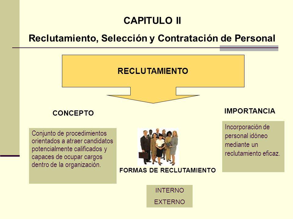 Diseno De Un Manual De Reclutamiento Seleccion Y Contratacion De