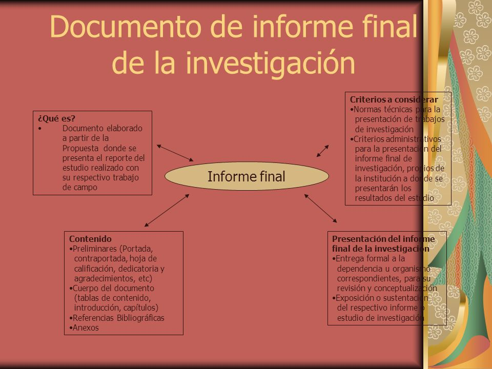 Documento de informe final de la investigación