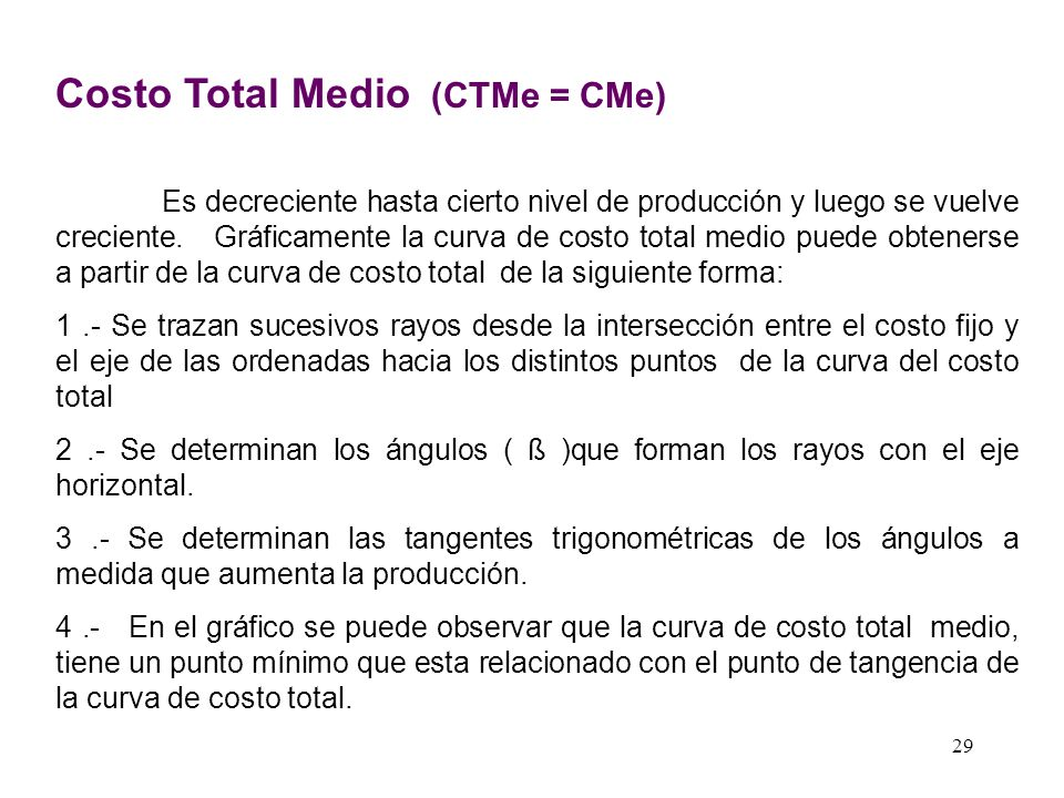 Costo Total Medio (CTMe = CMe)