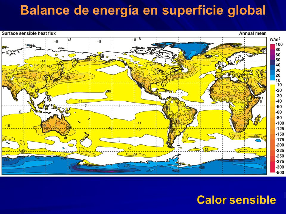 Balance de energía en superficie global