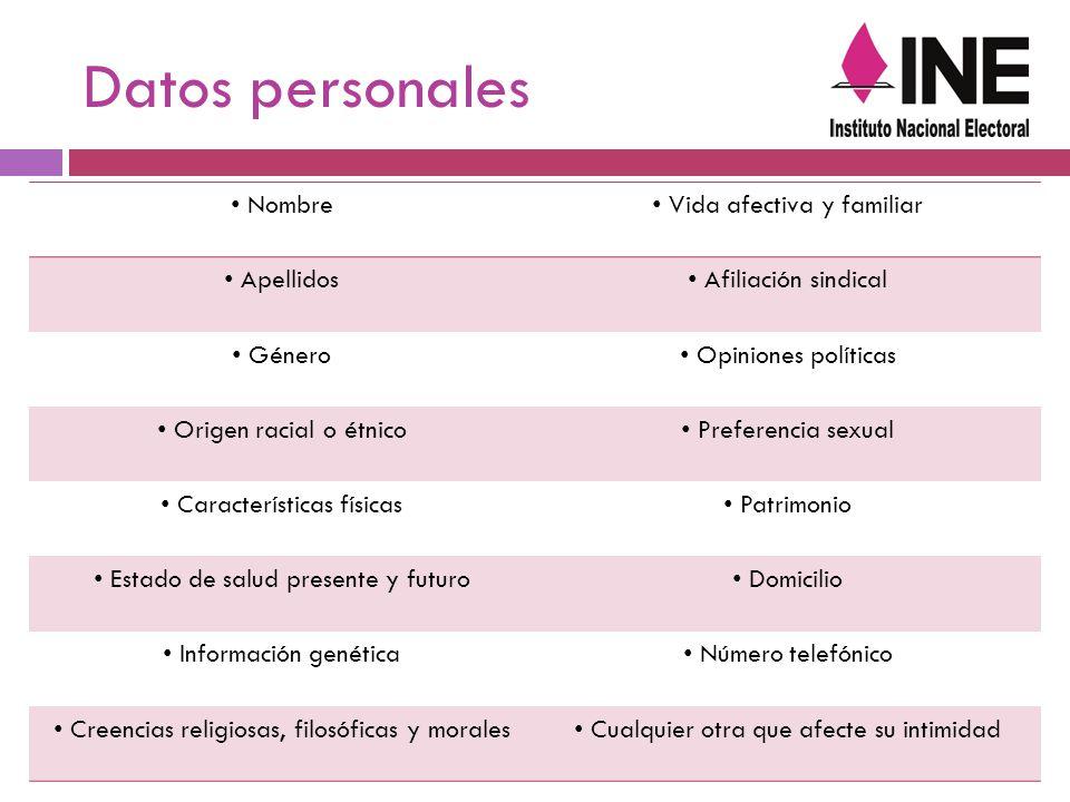 Dr. Marcos Rodríguez del Castillo - ppt descargar