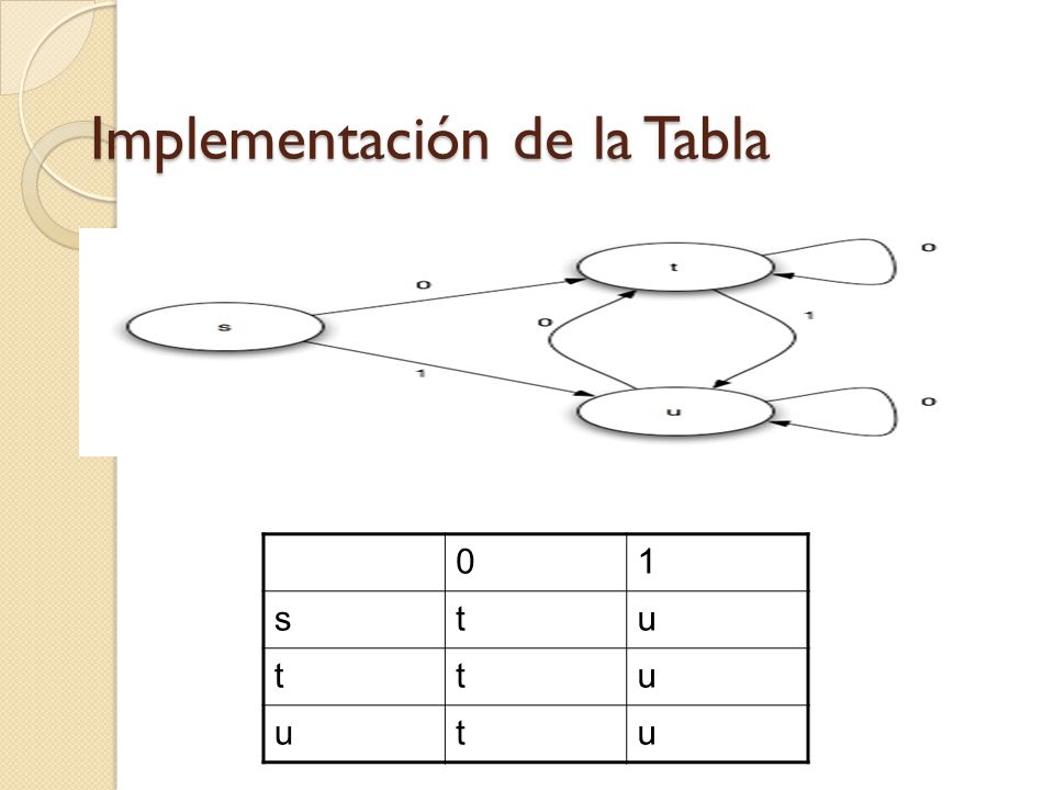 Implementación de la Tabla