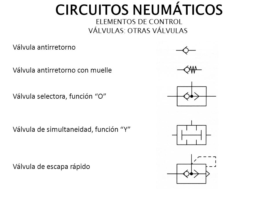 Valvula selectora de circuito partes