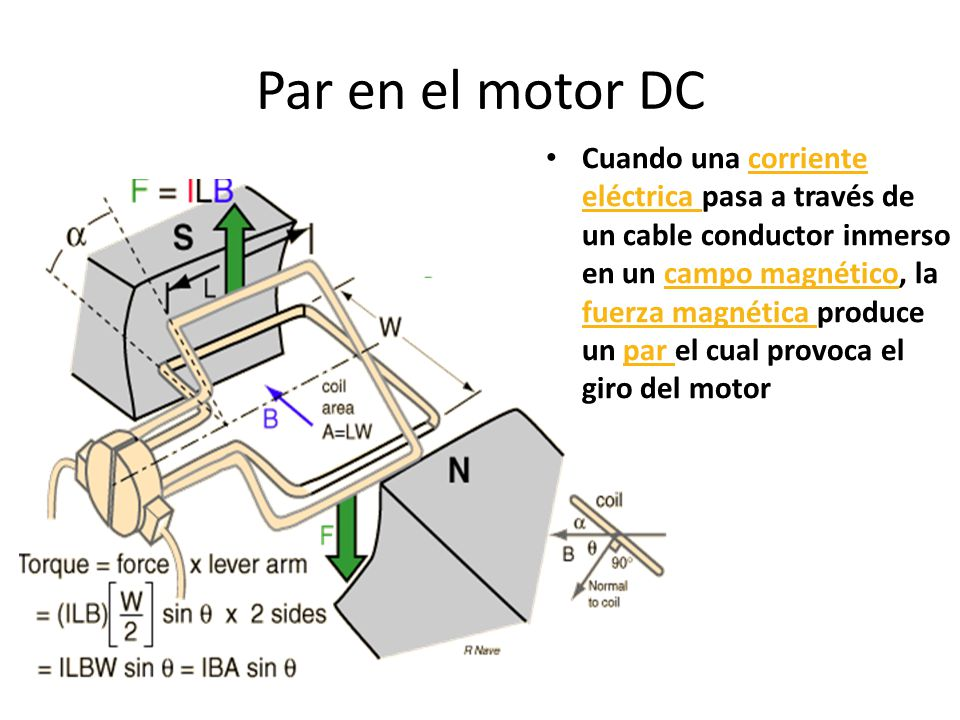 fe894ebc34f Maquinas de corriente continua. - ppt video online descargar