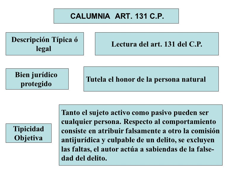 CALUMNIA ART. 131 C.P. Descripción Típica ó. legal. Lectura del art. 131 del C.P. Tutela el honor de la persona natural.