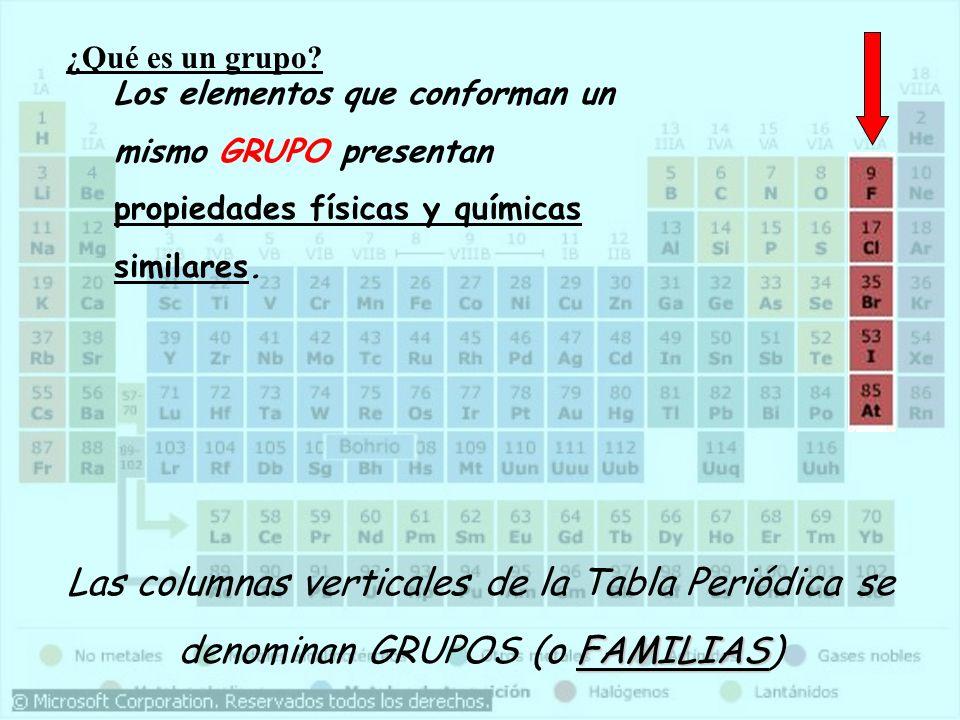 La tabla peridica ppt video online descargar qu es un grupo los elementos que conforman un mismo grupo presentan propiedades fsicas y urtaz Images