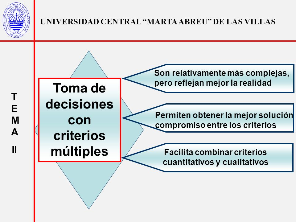 Toma de decisiones con criterios múltiples