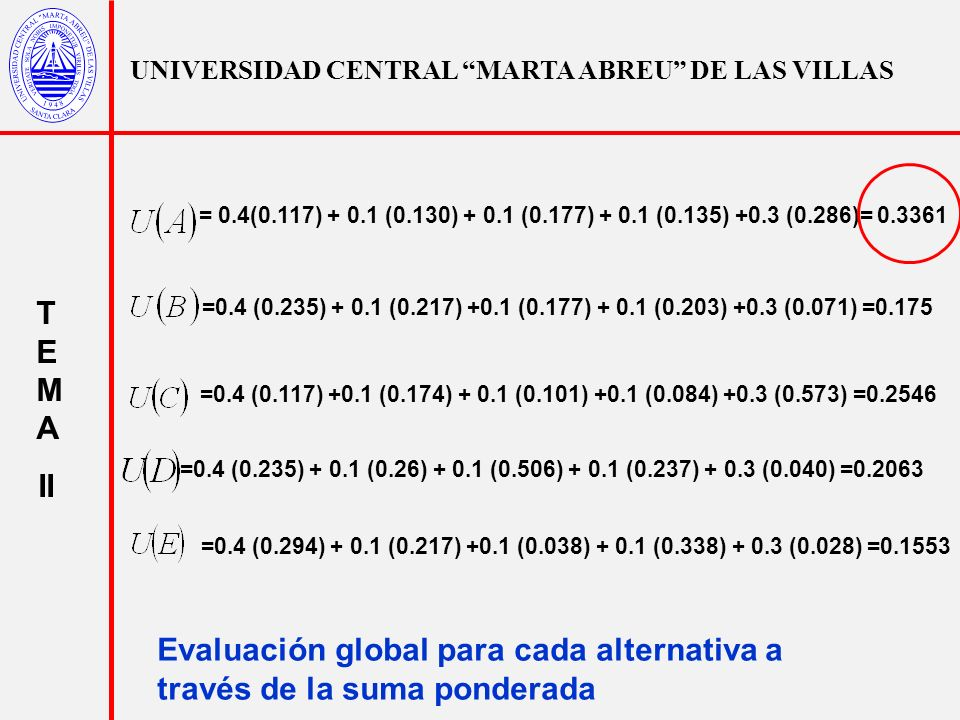 Evaluación global para cada alternativa a través de la suma ponderada