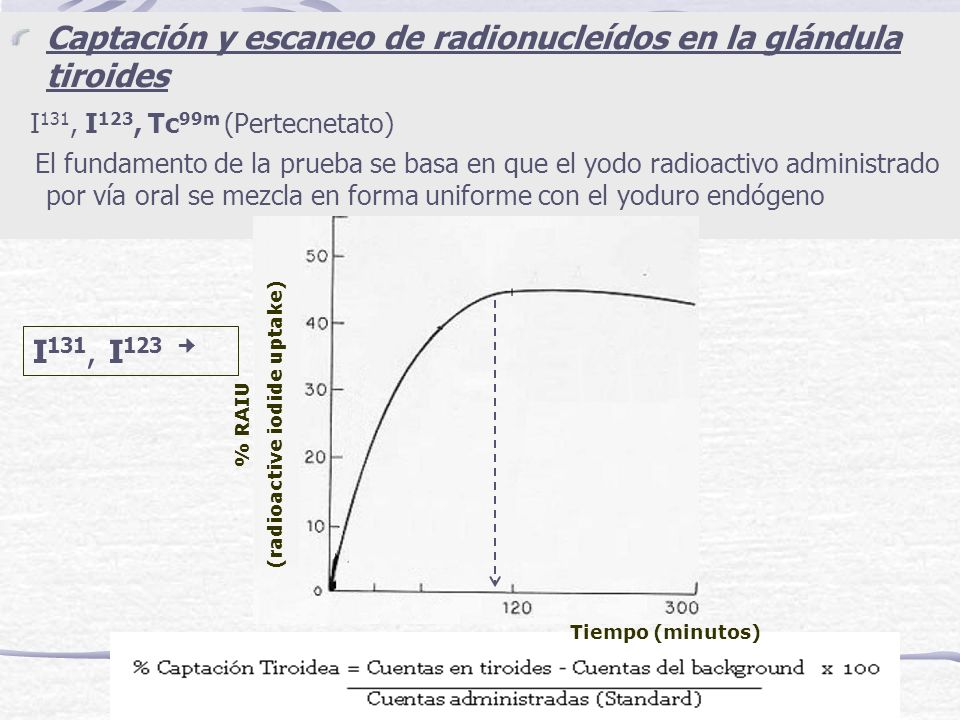 (radioactive iodide uptake)