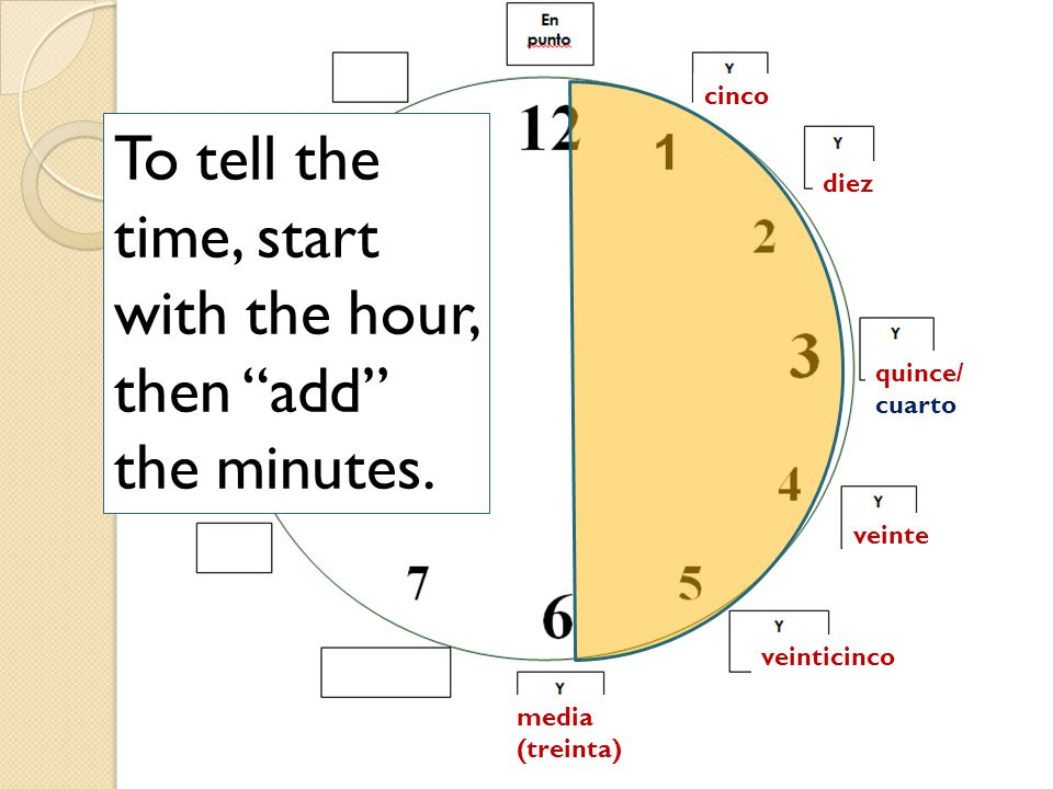 To tell the time, start with the hour, then add the minutes.