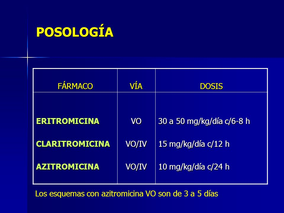 Antibioticos Ii Prof Enma Tineo Ppt Video Online Descargar