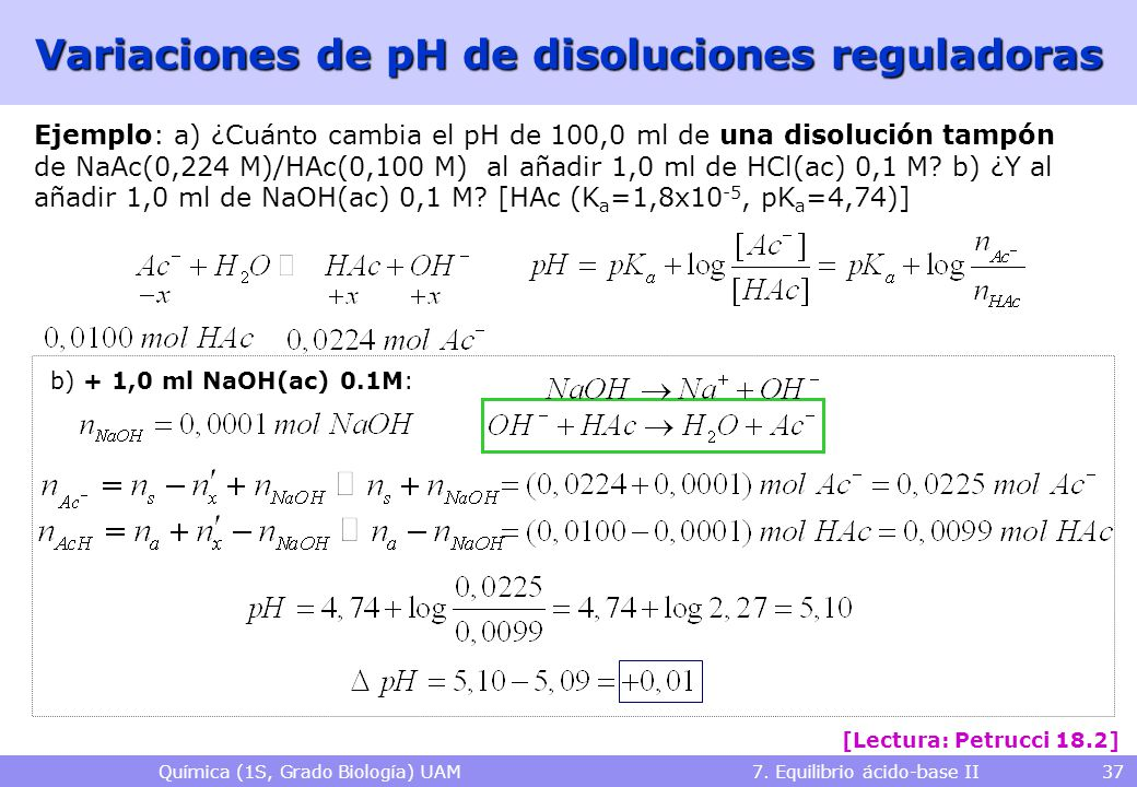 Variaciones de pH de disoluciones reguladoras