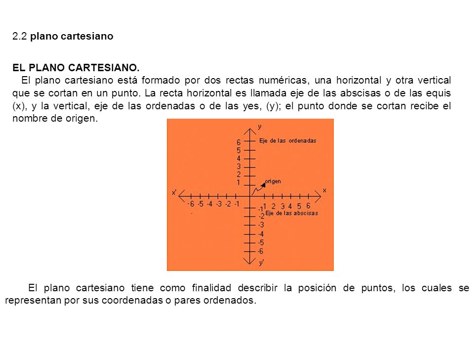 2.2 plano cartesiano EL PLANO CARTESIANO.