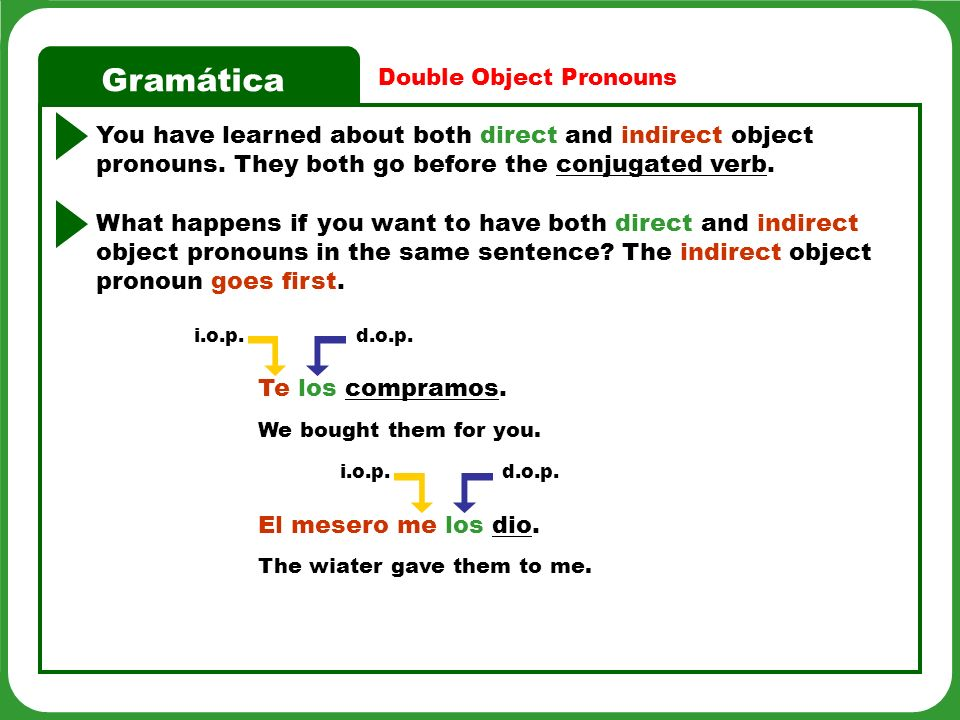 You have learned about both direct and indirect object
