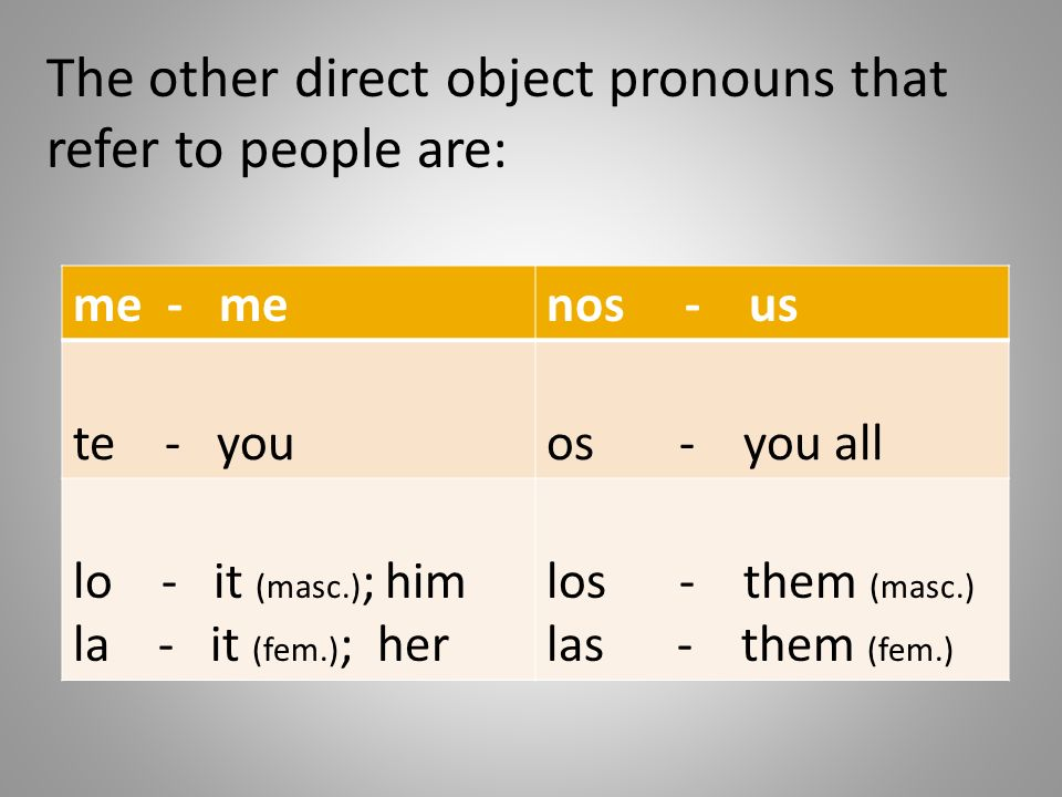 The other direct object pronouns that refer to people are: