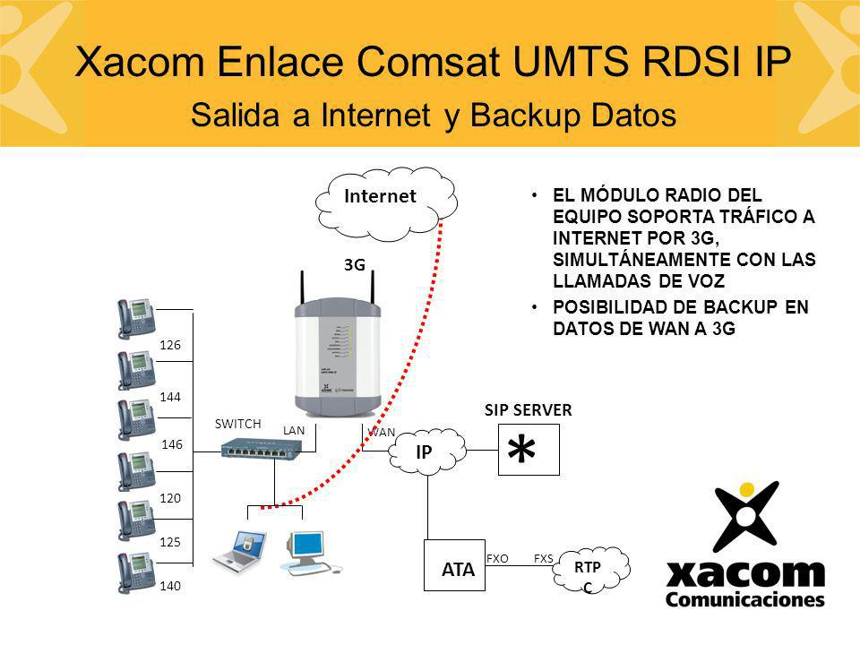 * Xacom Enlace Comsat UMTS RDSI IP Salida a Internet y Backup Datos