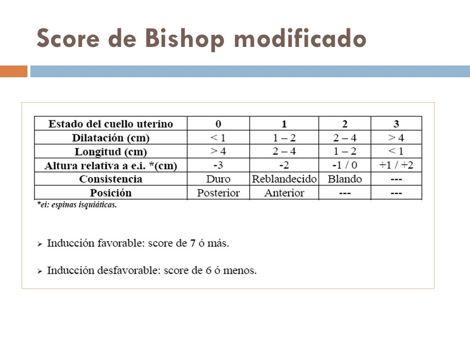 Score de Bishop modificado